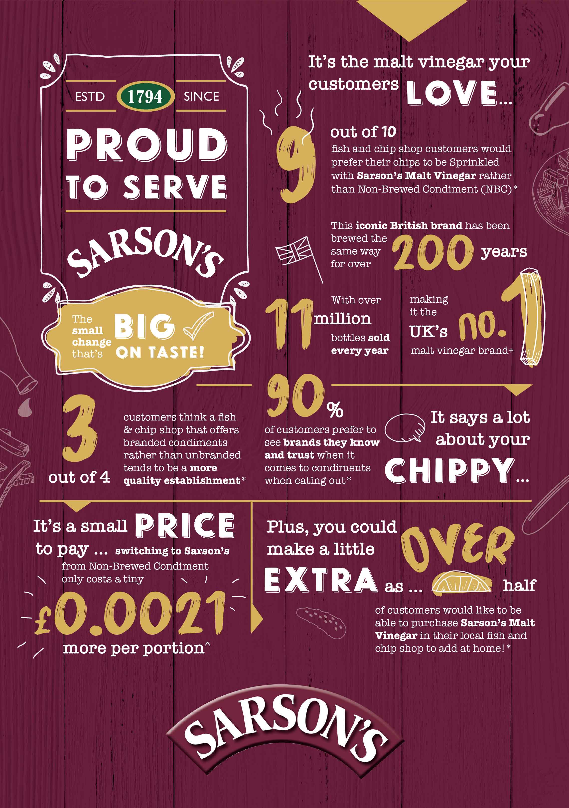 Switch to Sarson's - Proud to Serve Quality Fish and Chips Shops of Great Britain - Infographic